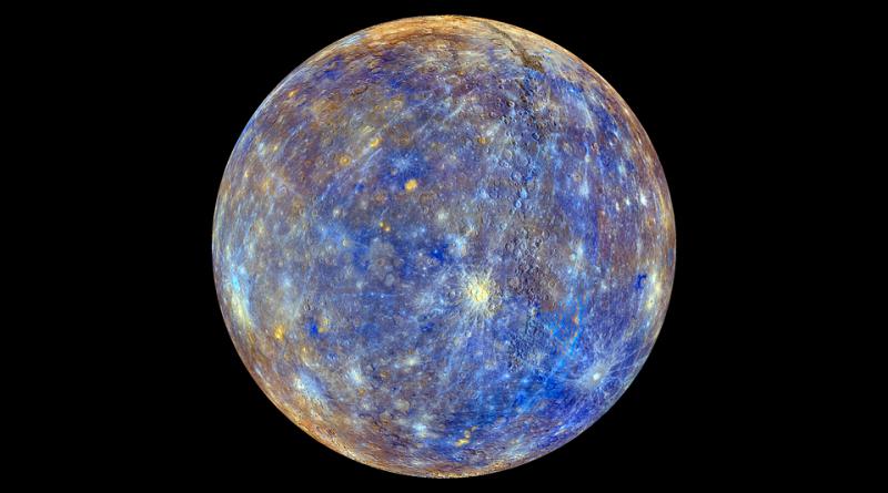 mercurio-en-los-signos-zodiacales