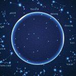¿Conoces las modalidades de los signos del zodíaco?